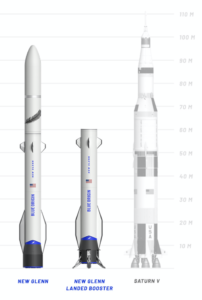 Blue Origin New Glenn Rocket compared to the Saturn V