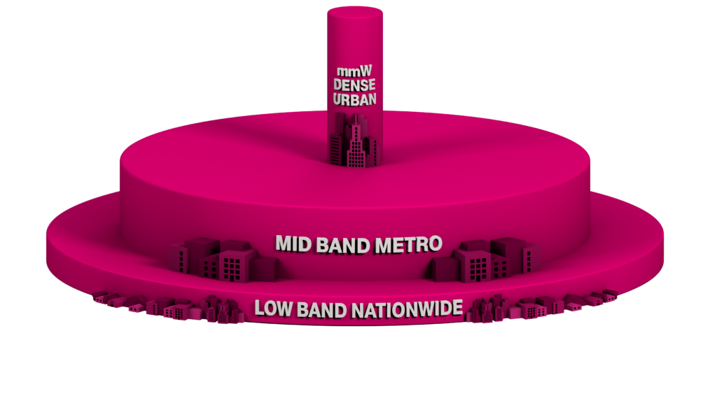T-Mobile-NEW-5G-LAYER-CAKE