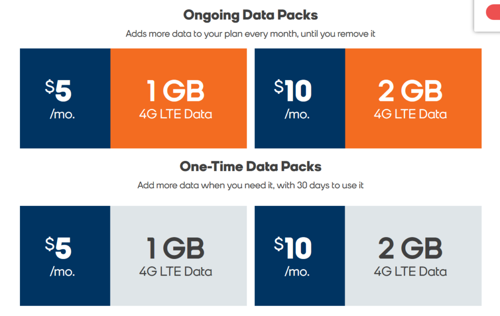 Boost Data Pack pricing as of August 2020