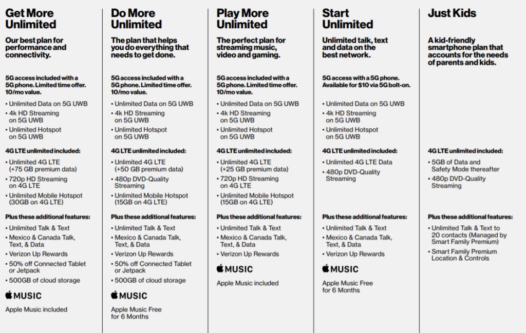 verizon-more-plan-lineup-grid-august-2019