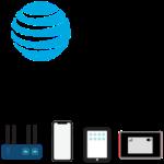 att postpaid consumer cellular plans
