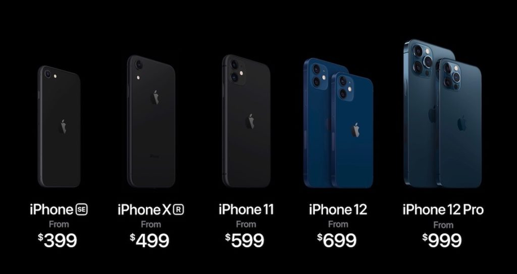 iPhone model lineup as of October 2020