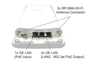 Peplink Device Connector ports