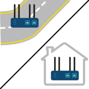 home versus mobile router