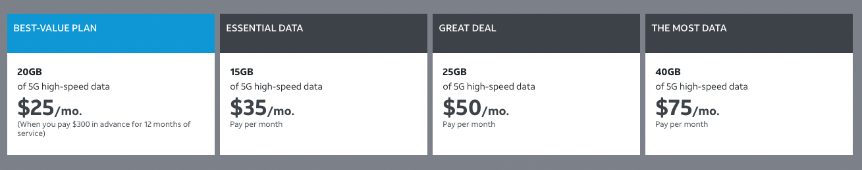 AT&T Prepaid Data Plans