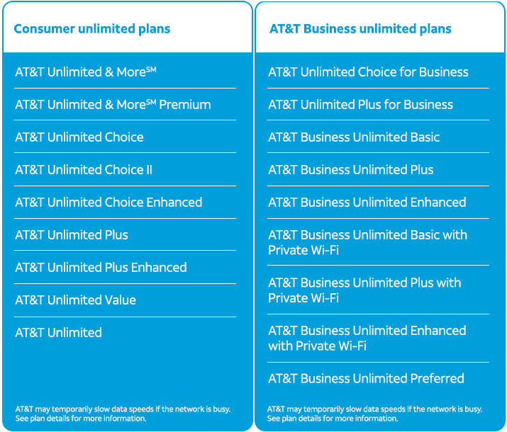 att 5g eligible legacy unlimited plans