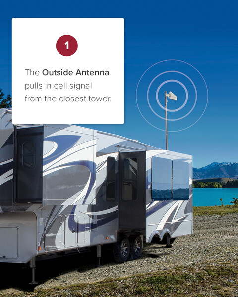 RV with antenna on a pole
