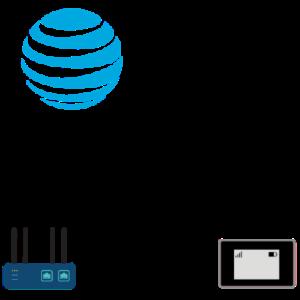 att prepaid hotspot router plan