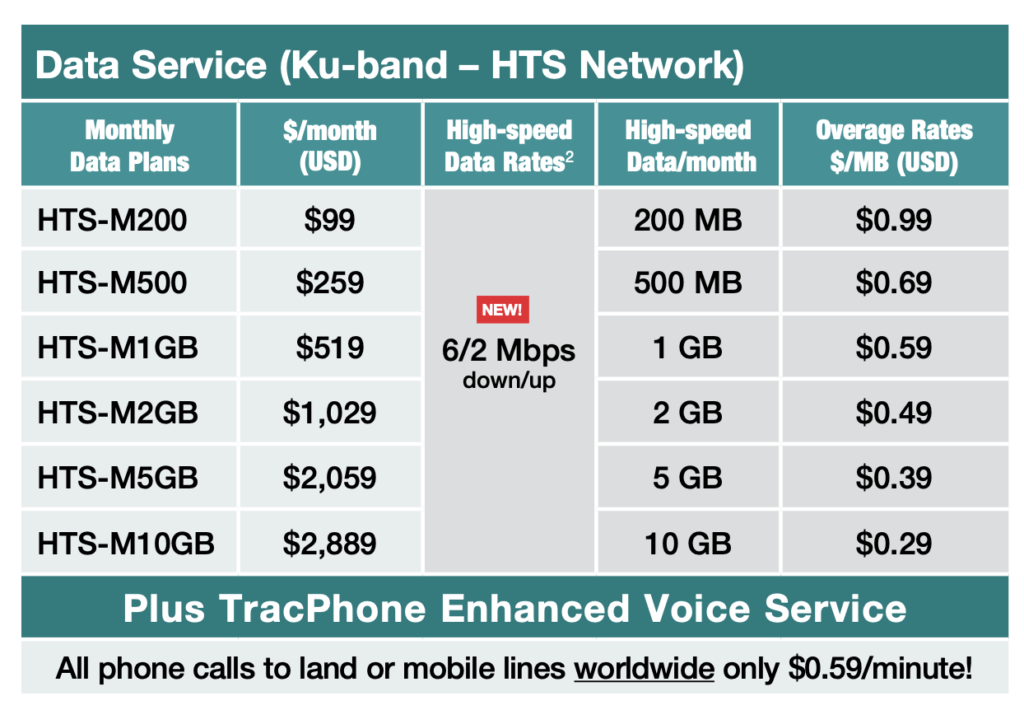 kvh tiered data plans satellite internet v30