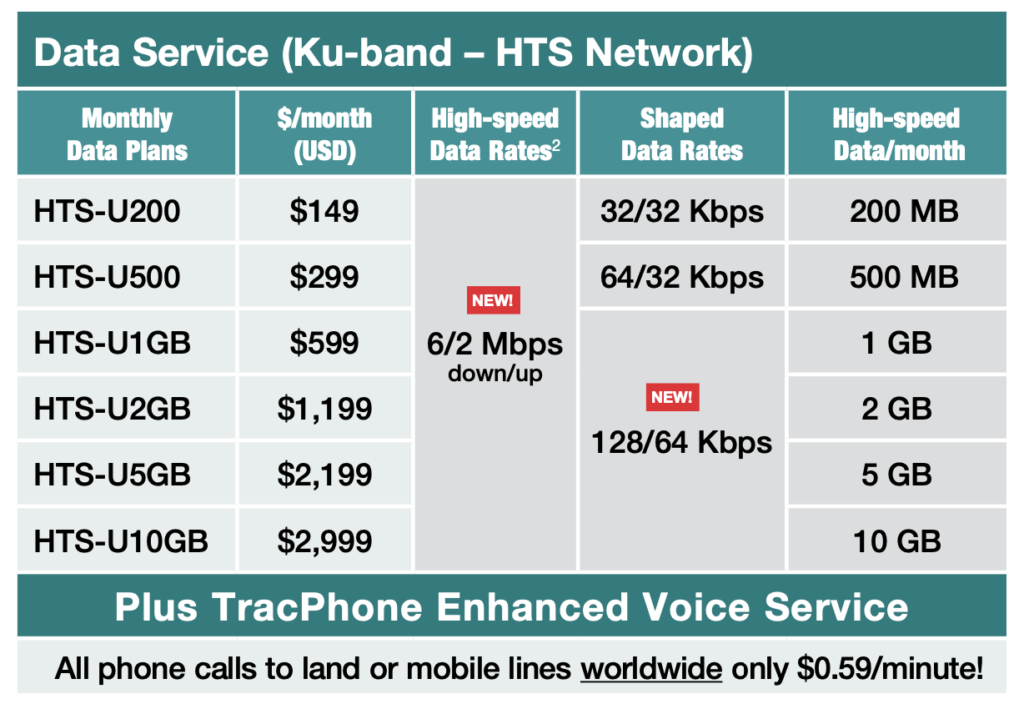 kvh unlimited satellite internet plans v30