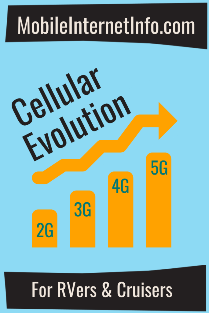 cellular evolution 2g 3g lte 4g 5g history and future