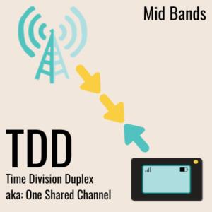 tdd time division duplex