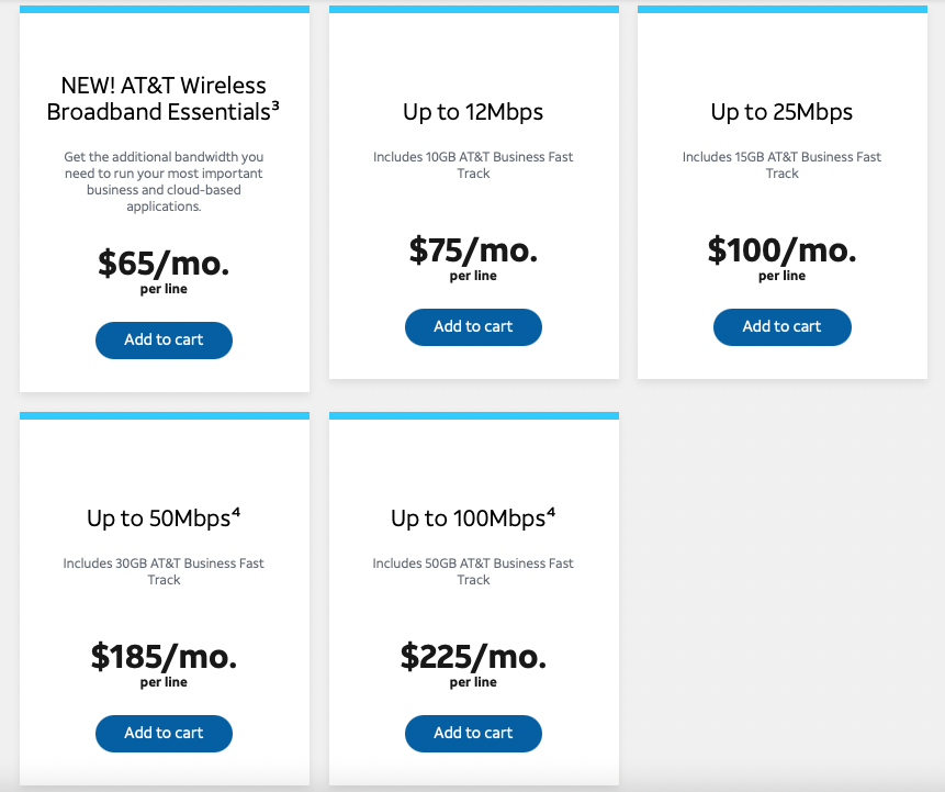 AT&T Broadband Business Plans