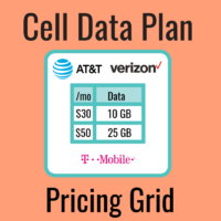 cellular data plan pricing grid