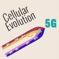 cellular evolution 2g to 5g