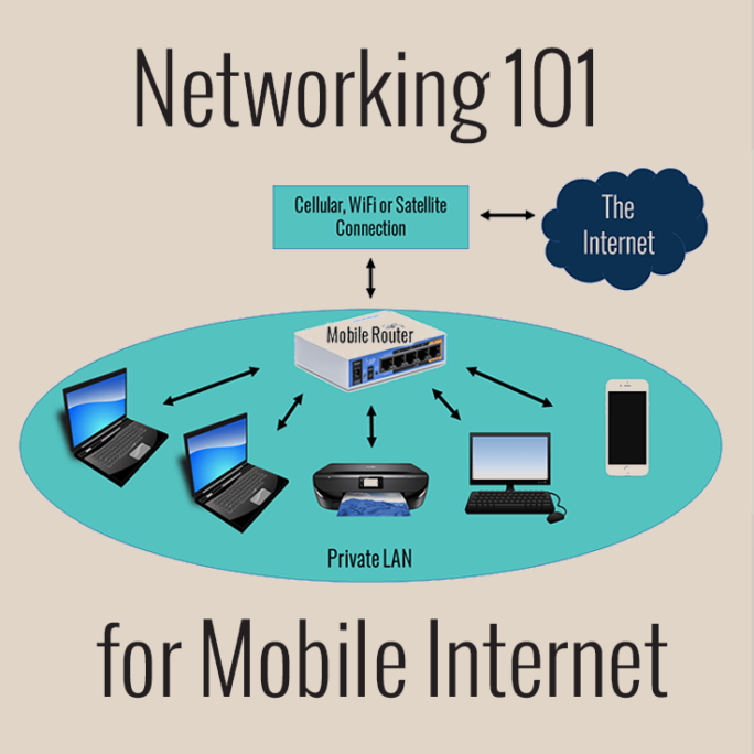 Networking 101 Guide