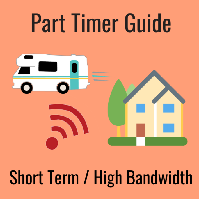 Part Time Traveler Mobile Internet Guide
